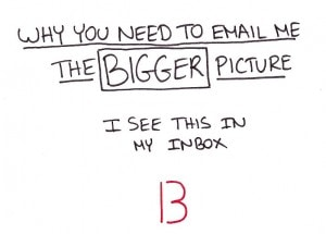 Why You Need to Email Me The Bigger Picture